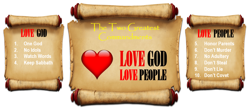 Two Greastest Commandments graphic